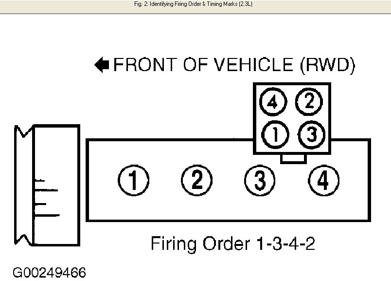 95 Toyota Ta a Truck Engine Diagram moreover 2000 Ford Windstar 3 8 Engine Coil Pack in addition T19853761 Suzuki vitara 2 5 v6 firing order also 94 Ford Ranger Timing Diagram further Engine. on 98 ford ranger firing order