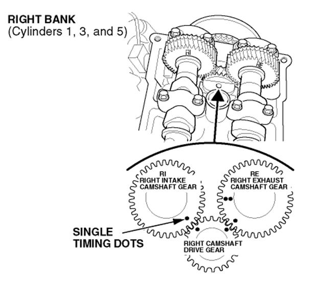 cuales son los arboles de leva de un motor 6vd1 izuzu