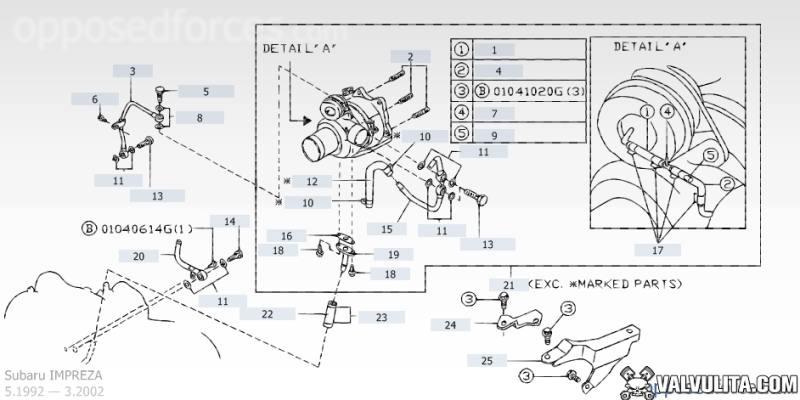 subaru impreza gt wiring diagram diagrama de vacio de turbo    subaru    sti 98  diagrama de vacio de turbo    subaru    sti 98