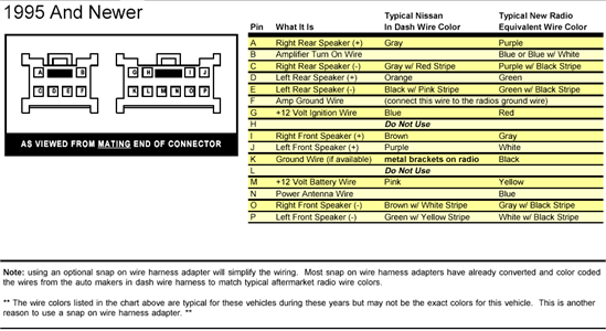 cableado_del_stereo_de_nissan Radio Wiring Diagram For A Nissan Xterra on