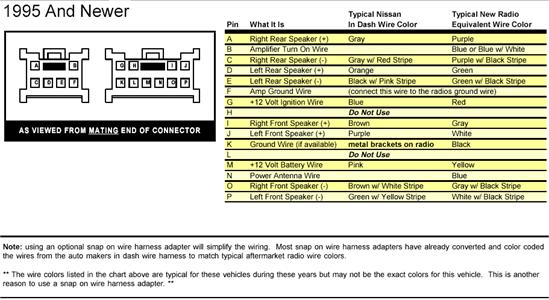 Nissan Almera Diagrama De Como Conectar Un Radio Casetera Nissan 1671l