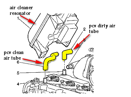 Pontiac G5 Engine Diagram moreover Le5 Wiring Diagram together with 2ocem P0332 Code Check Engine Light On together with T16221211 Camshaft position sensor in 2001 chevy moreover Post fuel System Diagram 471006. on 2006 chevy cobalt wiring diagram