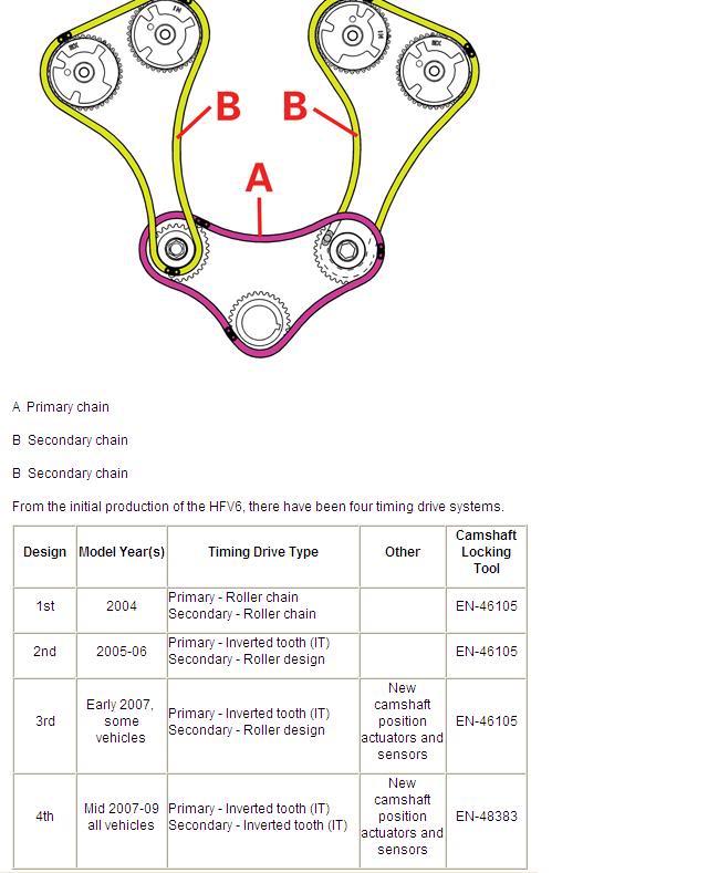 2011 Gmc Acadia Engine Diagram Newhairstylesformen2014 Com
