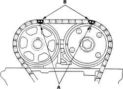 Diagrama De Cadena De Tiempo Crv 2004