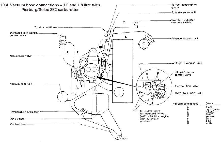 diagrama de vacio