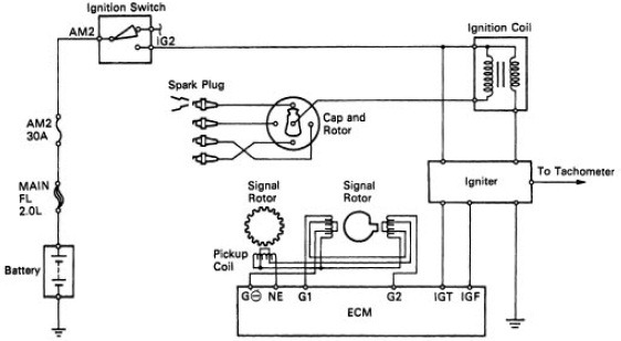 diagrama_de_encendido_toyota_4age_16v Ae Wiring Diagram Cooling Fan on