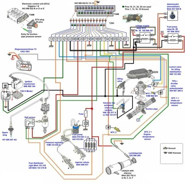 Diagrama Del Fuel Injection Jetta A3 1 8 Valvulita Com
