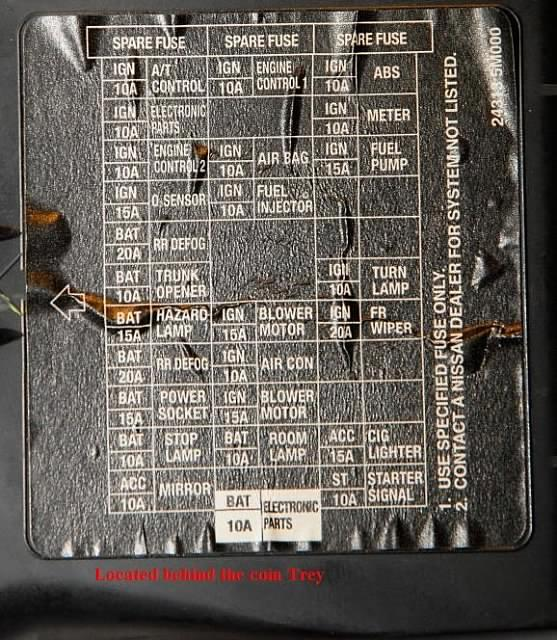 Diagrama De La Caja De Fusibles Nissan Sentra on 2005 nissan maxima ac relay location
