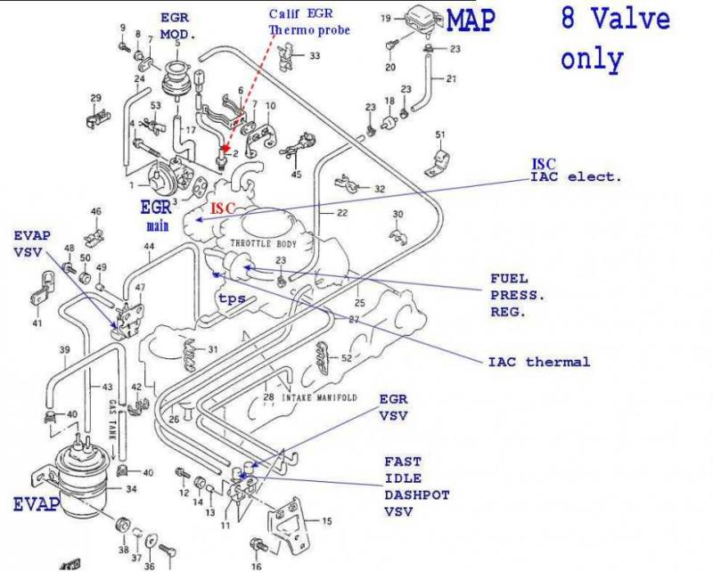 diagrama de mangueras de agua susuky sidewik 1 6 full