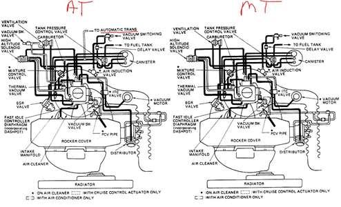 Chevrolet Gemeni Diagrama orden de vacios  vacios del carburador