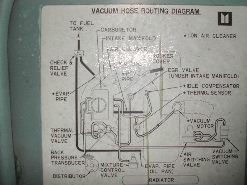 necesito saber como conectar la mangueras de un distribuidor de una rh valvulita com 79 chevy luv wiring diagram chevy luv ignition wiring diagram