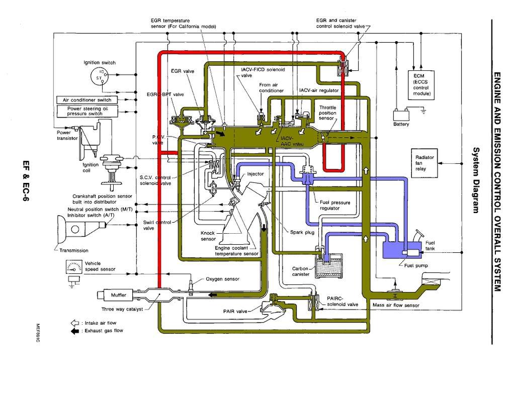 diagrama de vacio 2001 ford ranger vacuum hose diagram