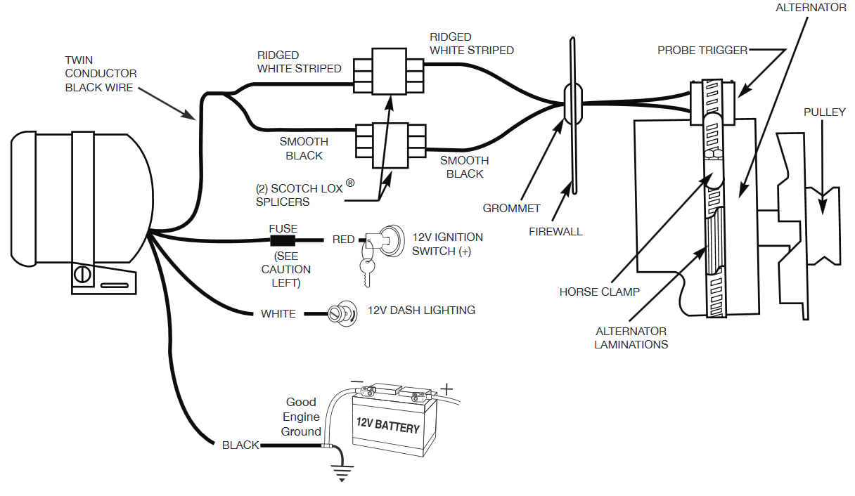 diagram of auto motor