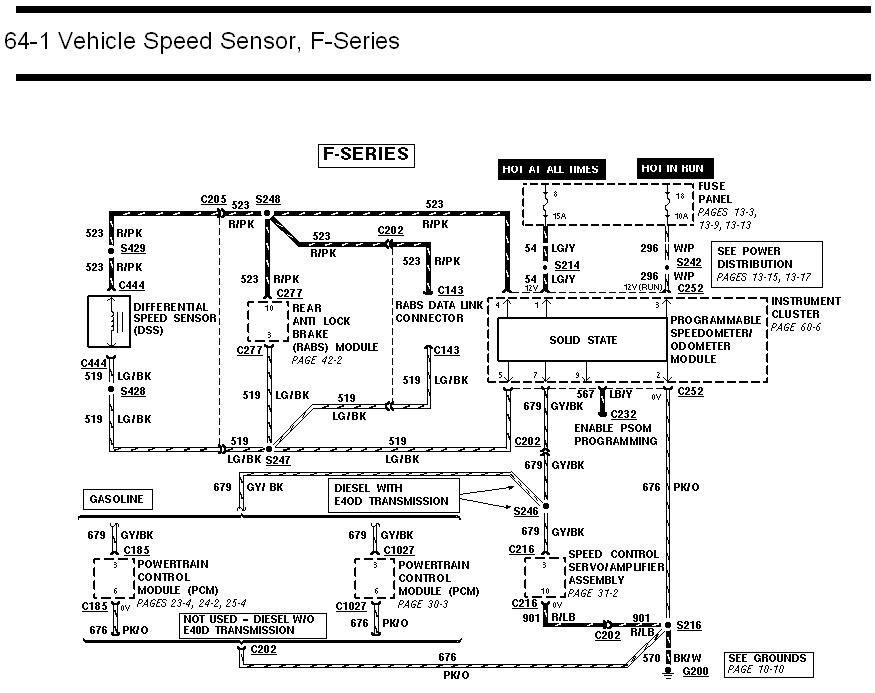 Ubicacion Sensor De Velocidad F150 Pick Up
