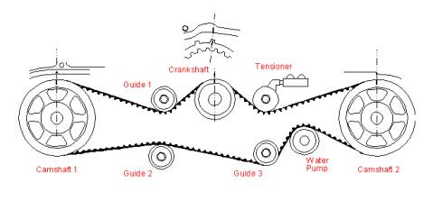 2000 Buick Century Headlight Wiring Diagram
