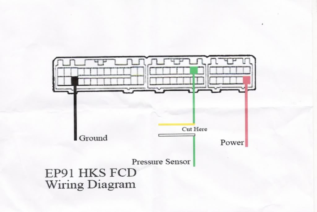 Terrific Toyota Starlet Ep82 Wiring Diagram Pictures - Best Image ...