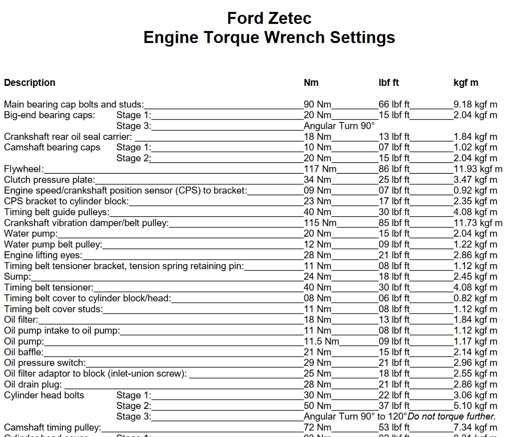 Especificaciones De Torque Para Ford Focus 2 0 Zetec Valvulita Com Info Gratis Para Arreglar