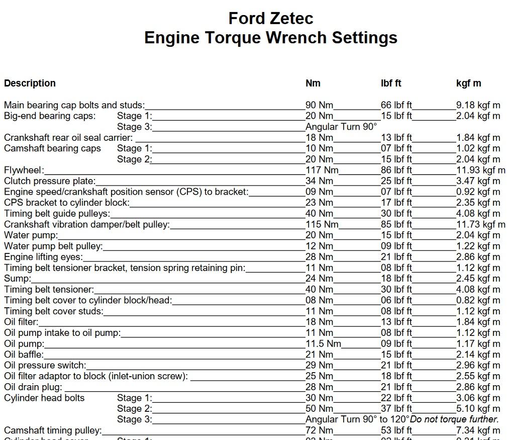 Ford Especificaciones De Torque Para Ford Focus 2 0 Zetec
