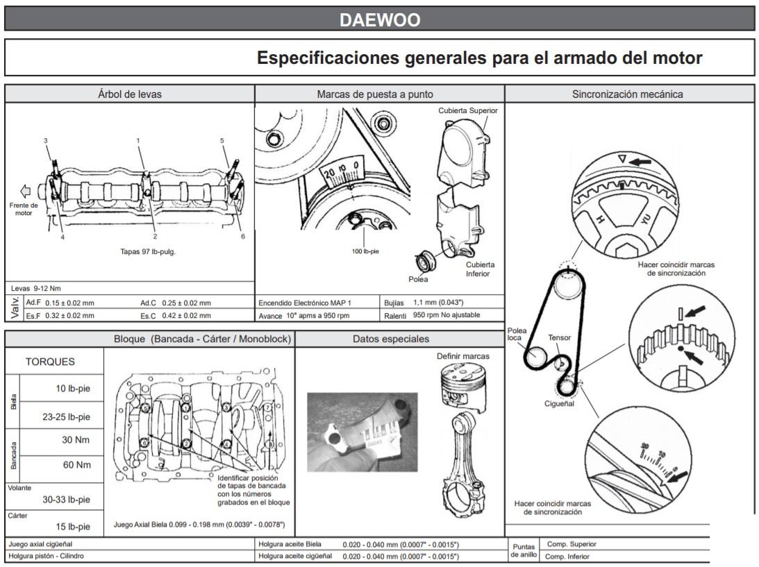 torque y calibraci u00f3n de v u00e1lvula de daewoo lanos a u00f1o 1995