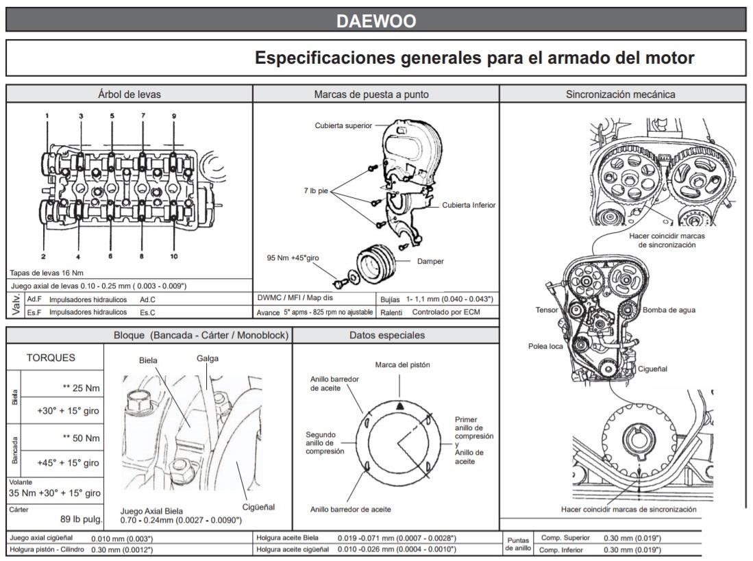 Toyota Of Plano >> torque pa bielas y bancada de un motor 1.6