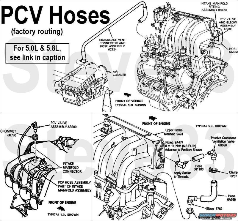 1995 ford 4 0 engine diagram valvula pcv