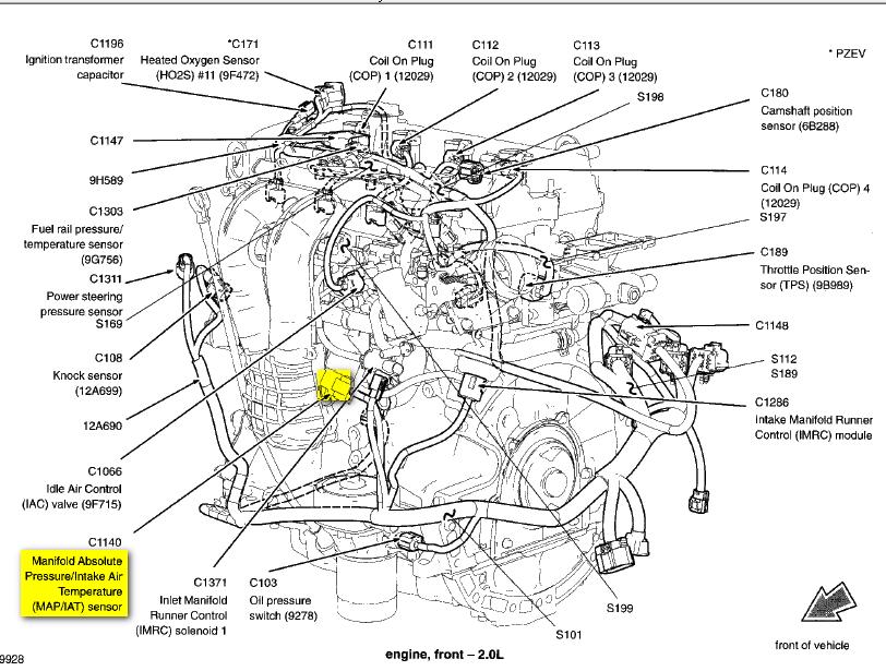 ubicacion del sensor de temperatura de Ford Focus 2006