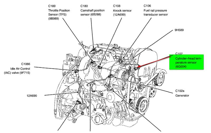 Diagram Of Ford Explorer Egr System on 2013 fusion fuse box location