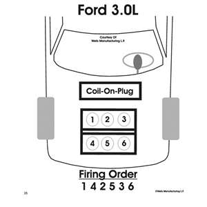 Ford Fusion Firing Order V on Ford Cortina Engine Diagram