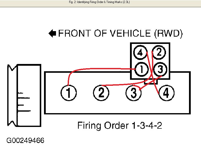 Showthread further Engine 52701897 further Engine 56412904 additionally Nissan 4 0 Engine Diagram moreover Ford Kent Pre Crossflow Tuning Guide. on ford duratec firing order