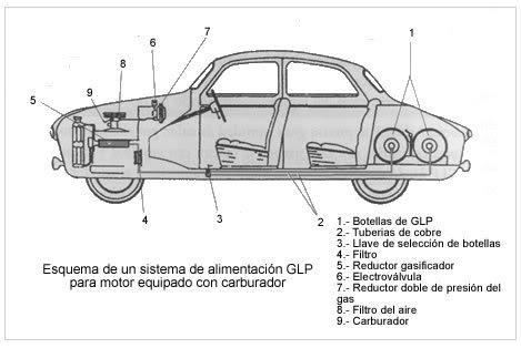 Peugeot partner 1 4 gasolina