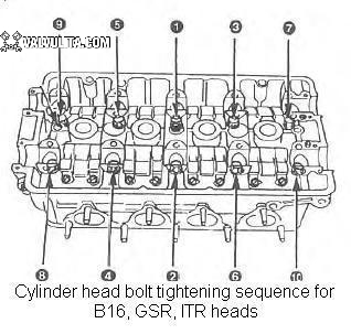 Sti decals likewise Line Art moreover o Poner Tiempo Un Avenger 2010 Motor 24 in addition 1994 1999 Land Rover V8 3 9l Serpentine Belt Diagram together with 2002 Honda Cr V Starting System Circuit And Schematic Diagram. on subaru impreza