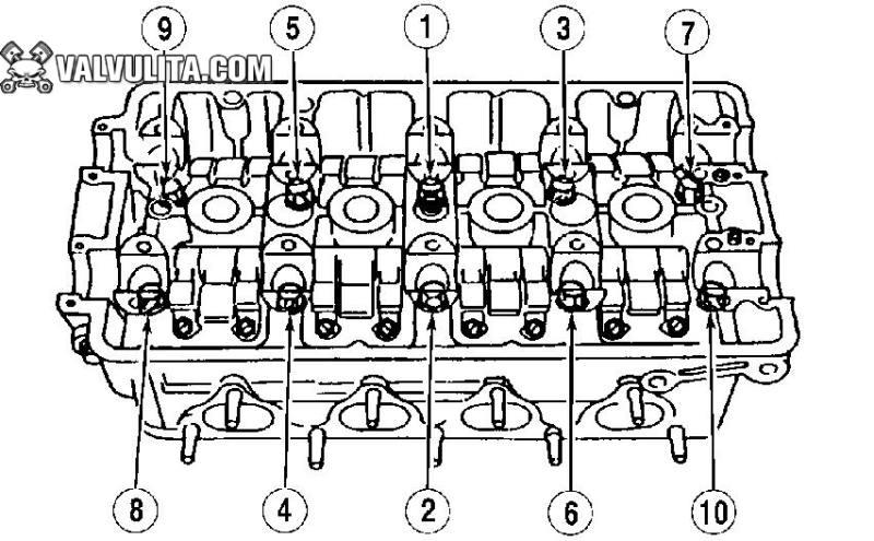 secuencia apriete tornillos de la cabeza mhonda civic 1 6