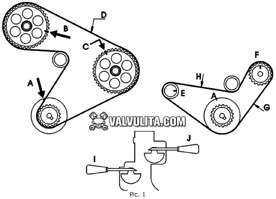 2006 Monte Carlo 3 5 Belt Serpentine Belt Diagram Wiring Diagrams likewise P 0996b43f80e64d72 as well Hyundai Elantra 2002 Hyundai Elantra Timing Marks On Valve Cams And Timing further DIY Hyundai Elantra Kia Spectra Timing Belt Replacement besides Subaru 2 0 Engine Diagram. on hyundai santa fe timing marks