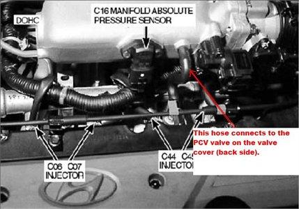 Hyundai Tucson Pcv Valve