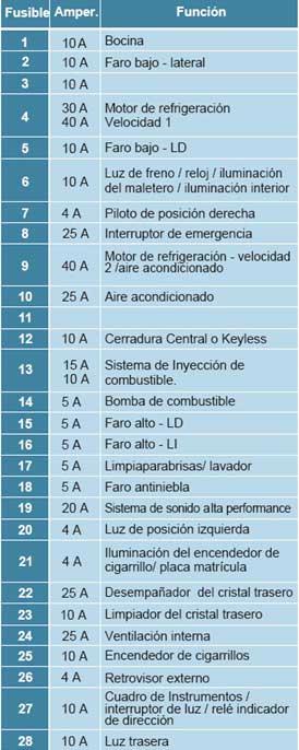 manual pointer 2007 pdf gratis