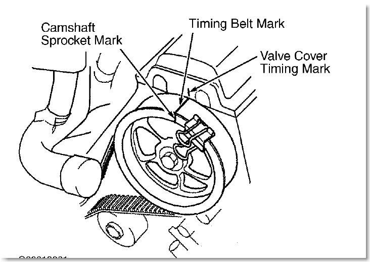 isuzu axiom necesito diagrama sobre el tiempo sincronizado del motor