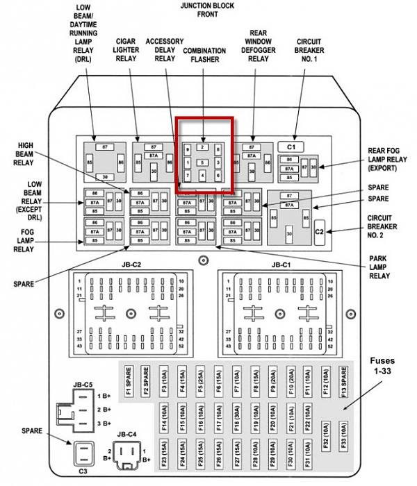 Jeep Grand Cherokee Flasher Relay Location on 2000 Jeep Grand Cherokee Fuse Box Diagram