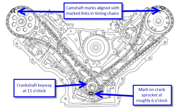 lincoln_continental_5.4_timing_marks pdf] 2004 lincoln navigator timing chain diagram (28 pages) set 2001 lincoln navigator engine diagram at virtualis.co
