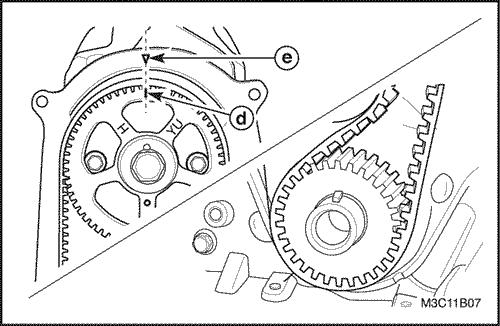 diagrama de cadena de tiempo de chevrolet matiz