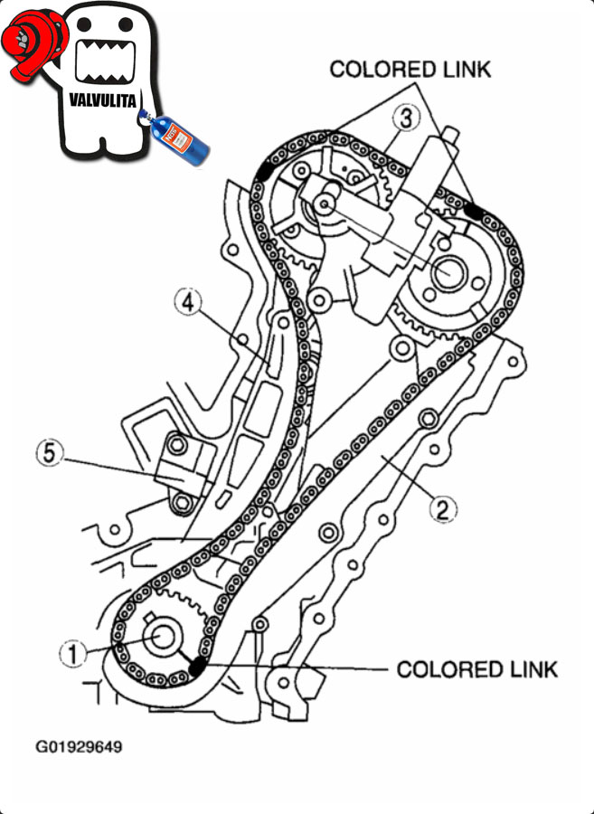 Diagrama Cadena De Tiempo Nissan Sentra 2002 on ford escape v6 engine diagram