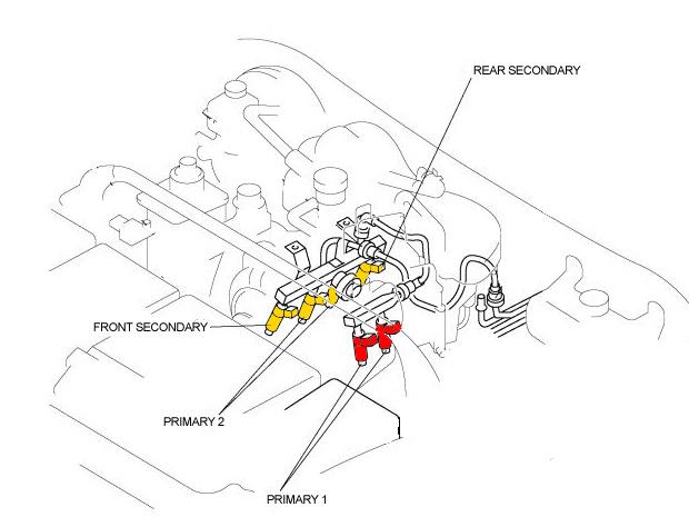 El Mazda Rx8 Del 2005 Salio Con Dos Diferentes Tipos De Inyectores