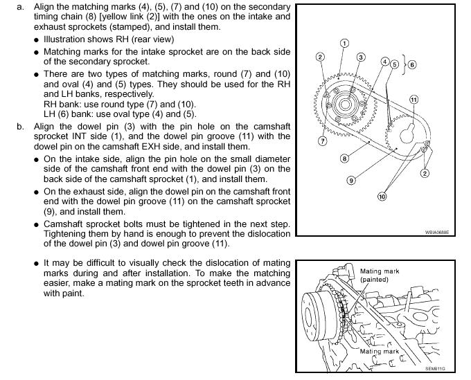 moreover Nissan Frontier Timing Marks likewise D Timing Chain Tsb  pleted Nissan Items Replaced moreover D New Timing Chain Pics Cyl Need Confirmation Ka De Web as well Nissan Frontier Timing Marks. on nissan frontier timing diagram
