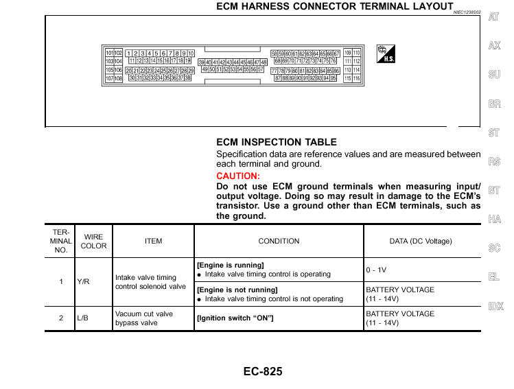 Ecu Pinout Del Nissan Qg18de on volvo wiring diagram