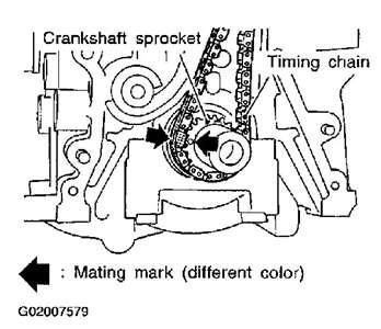 diagrama de sicronizacion nissan motor QR20 a o 2002
