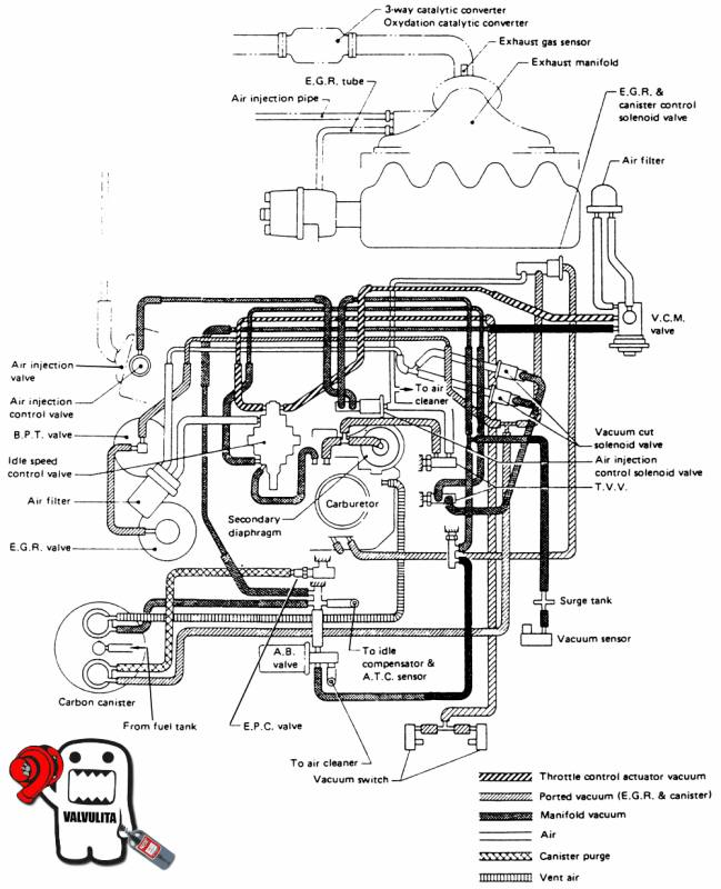 nissan_sentra_b12_vacuum_diagram_ga16_12v Citroen Vacuum Diagram on chevy s10, mercedes 300d, mercedes w123,