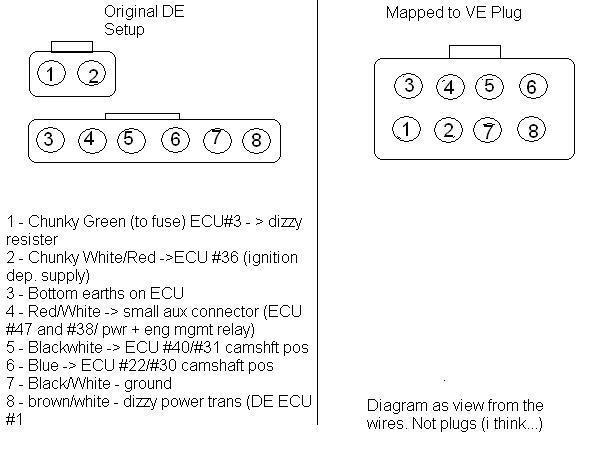 De S13 Wiring Diagram S13 Frame S13 Seats S13 Exhaust S13 – Distributor Wiring Diagram S14