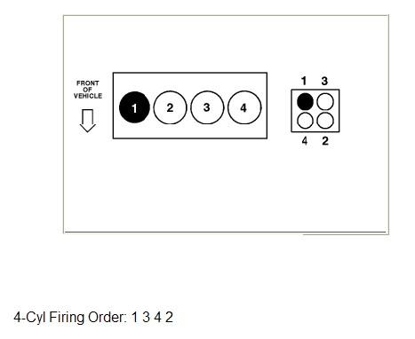 Orden De Encendido Ford on Ford 4 2 V6 Firing Order