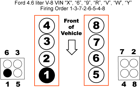 Orden De Encendido Ford L on 1997 lincoln town car wiring diagram