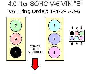 Orden De Encendido Ford Explorer on Ford 4 0 V6 Firing Order Diagram