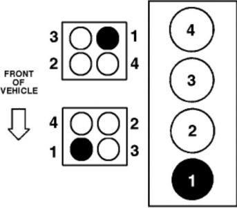orden de encendido de ford ranger 1994 ford 5 8 firing order diagram